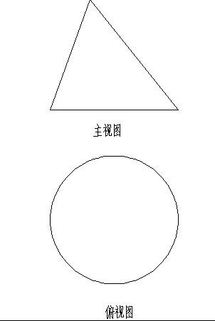 这个圆锥体怎么描述