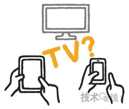 电视手机简笔画
