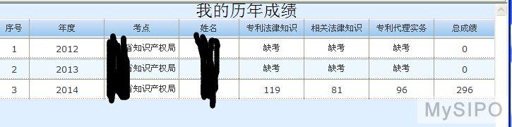 QQ截图20141202081313分数.jpg