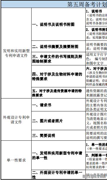 第五期备考计划截图.png