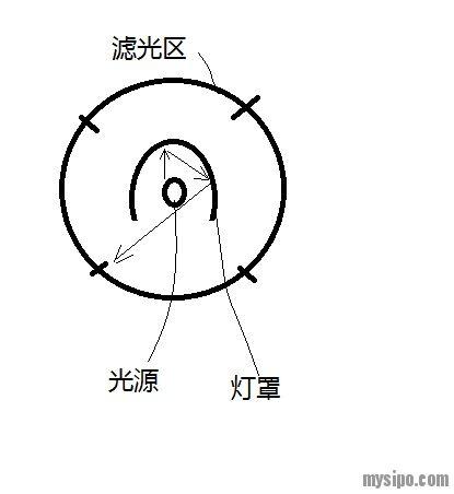涉案专利2