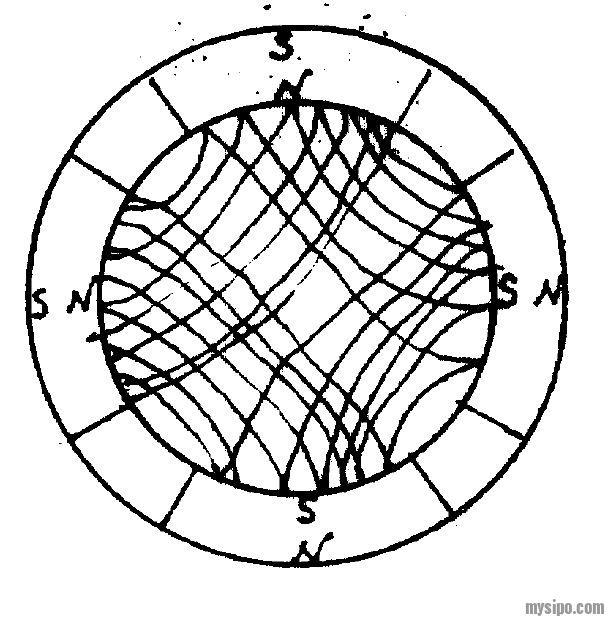 图I(2)
