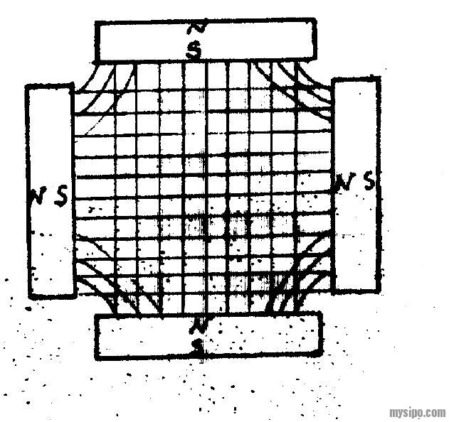 图I(1)